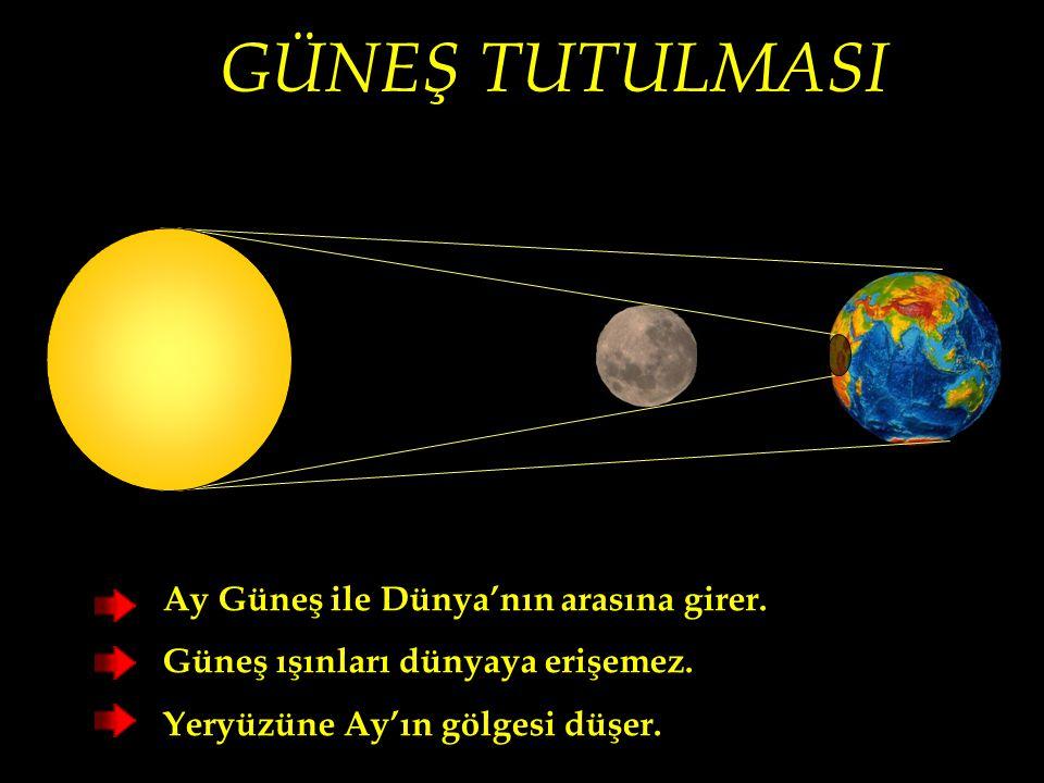 GÜNEŞ TUTULMASI Ay Güneş ile Dünya'nın arasına girer.