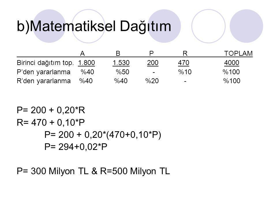 b)Matematiksel Dağıtım