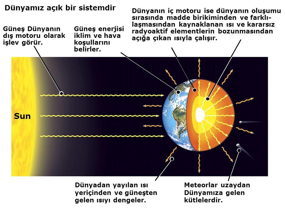 Sun Dünyamız açık bir sistemdir