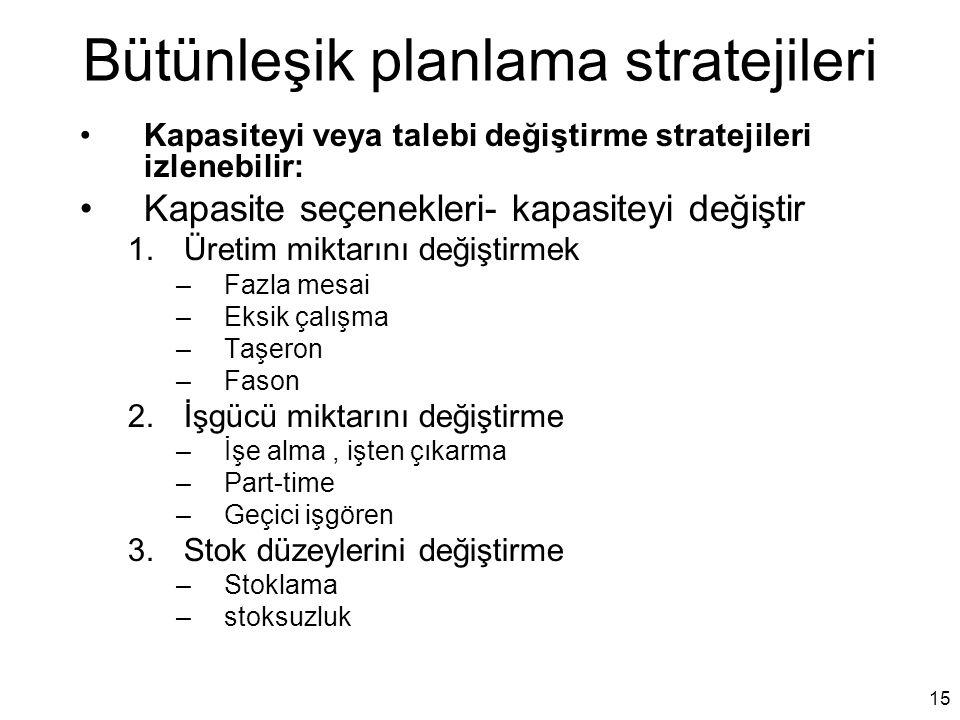 Bütünleşik planlama stratejileri