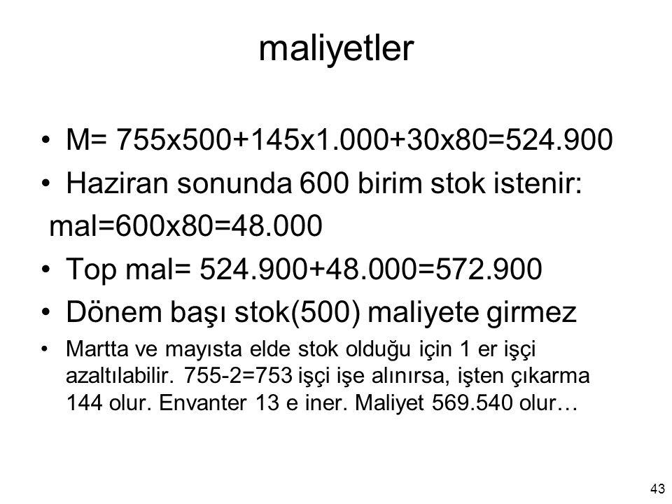 maliyetler M= 755x500+145x1.000+30x80=524.900. Haziran sonunda 600 birim stok istenir: mal=600x80=48.000.