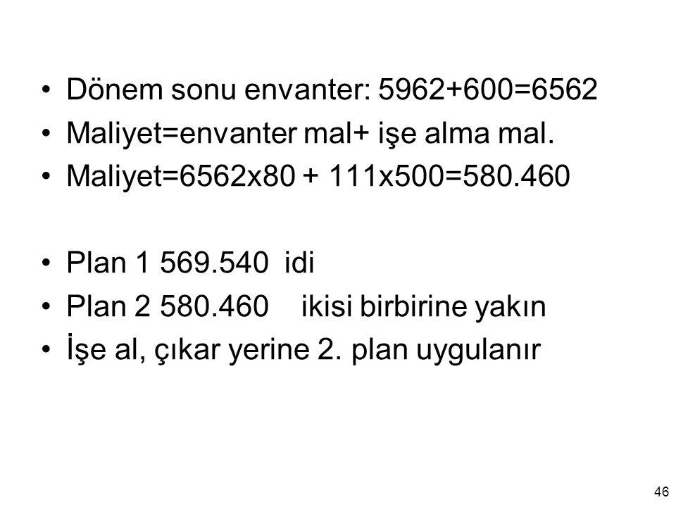 Dönem sonu envanter: 5962+600=6562 Maliyet=envanter mal+ işe alma mal.