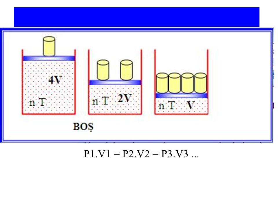 Bu durumda P1.V1 = P2.V2 = P3.V3 ...
