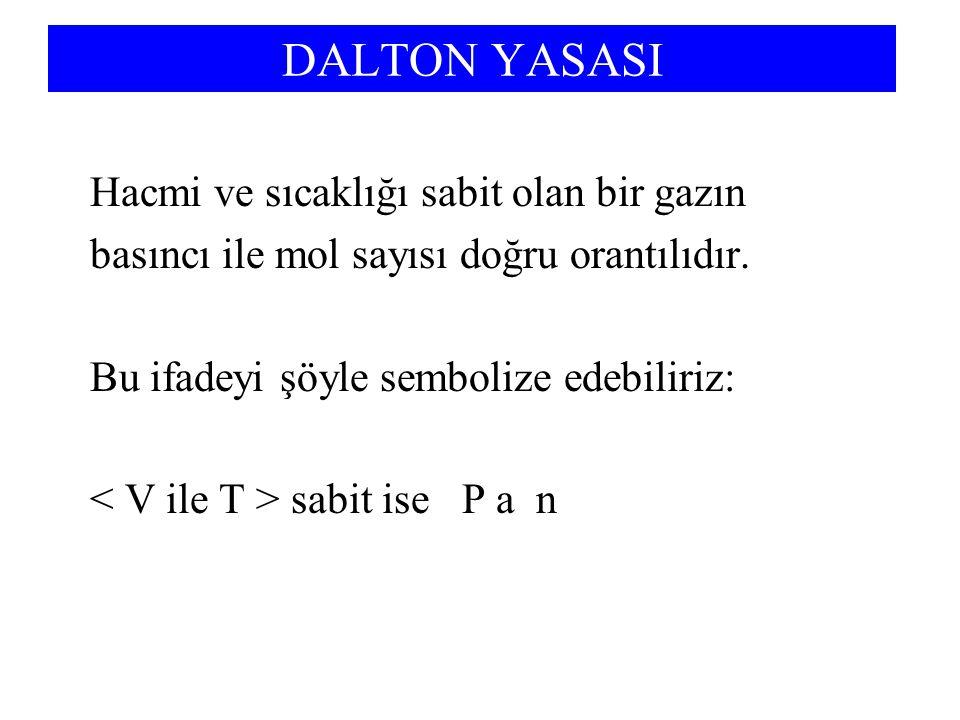 DALTON YASASI Hacmi ve sıcaklığı sabit olan bir gazın