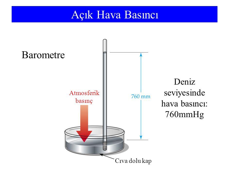 Deniz seviyesinde hava basıncı: 760mmHg