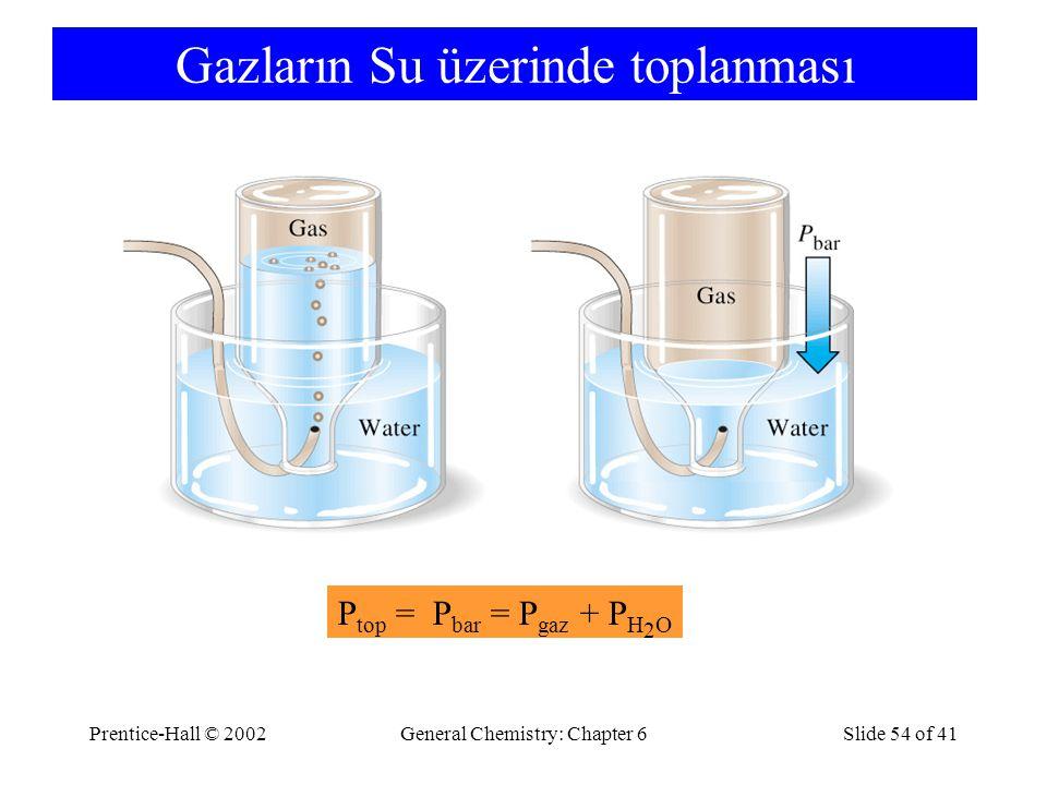 Gazların Su üzerinde toplanması