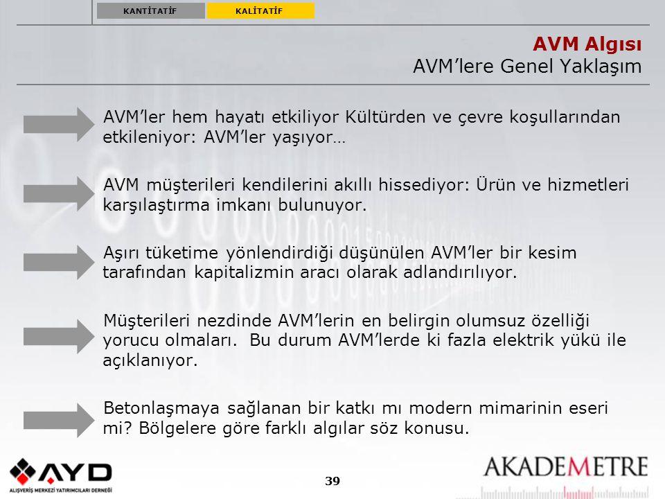 AVM'lerin Olumlu Yönleri AVM'lerin Olumsuz Yönleri