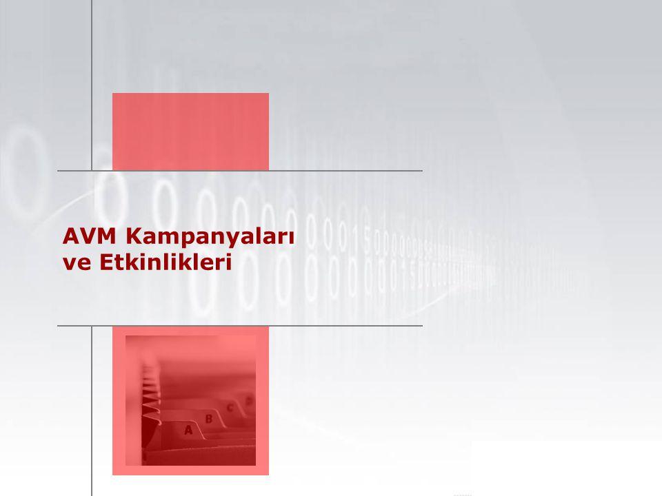 KANTİTATİF KALİTATİF. AVM Kampanyaları. AVM Kampanyalarından Haberdar Olma ve Yararlanma Durumu.