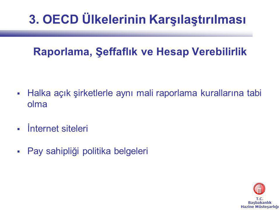 3. OECD Ülkelerinin Karşılaştırılması
