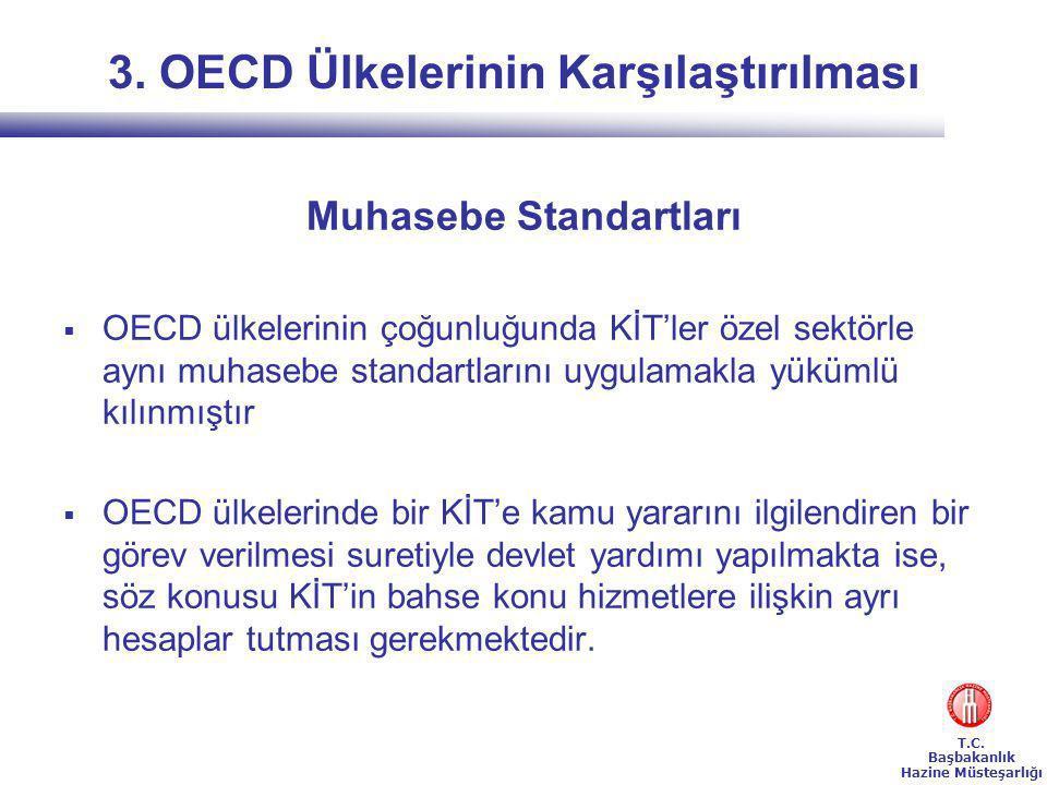 3. OECD Ülkelerinin Karşılaştırılması Muhasebe Standartları