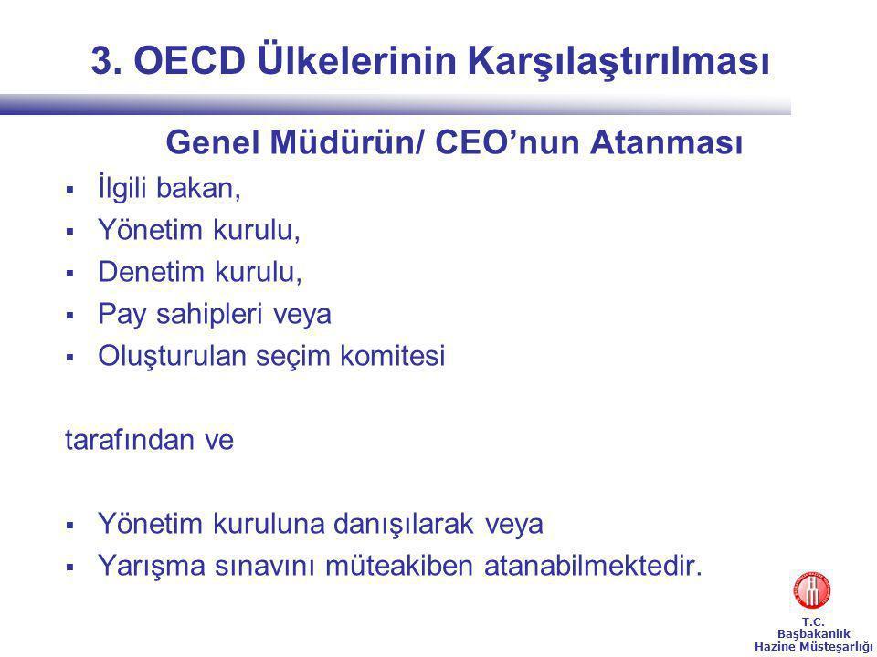 3. OECD Ülkelerinin Karşılaştırılması Genel Müdürün/ CEO'nun Atanması