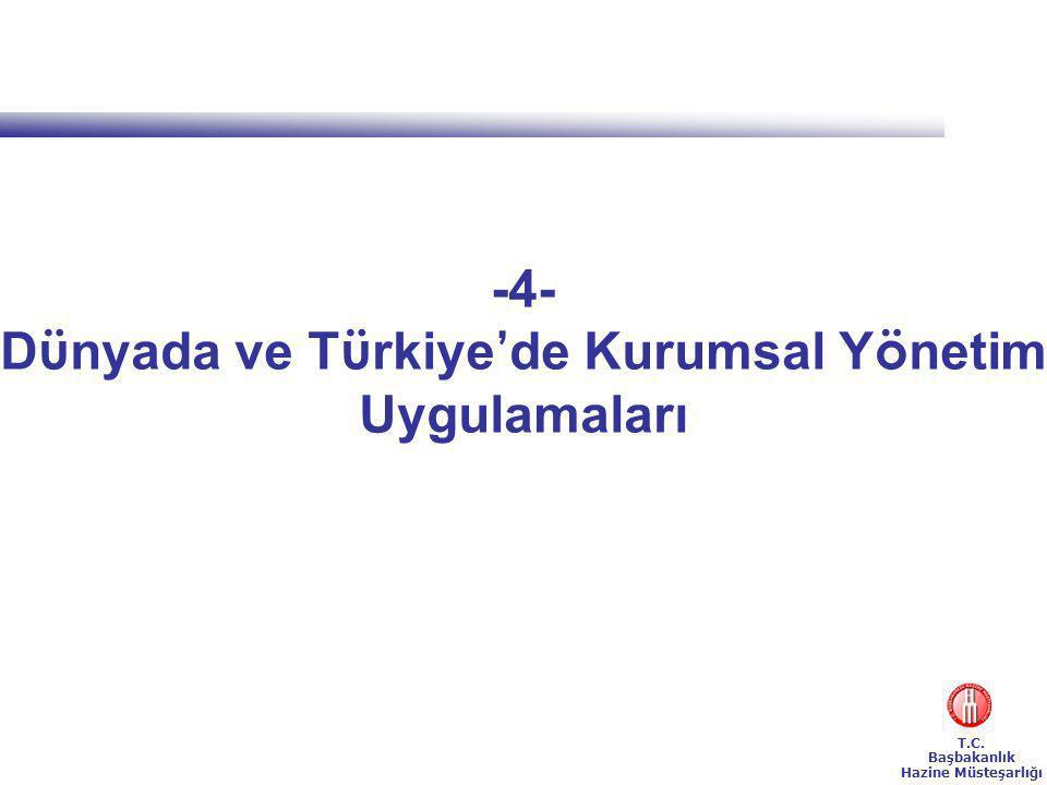 Dünyada ve Türkiye'de Kurumsal Yönetim Uygulamaları