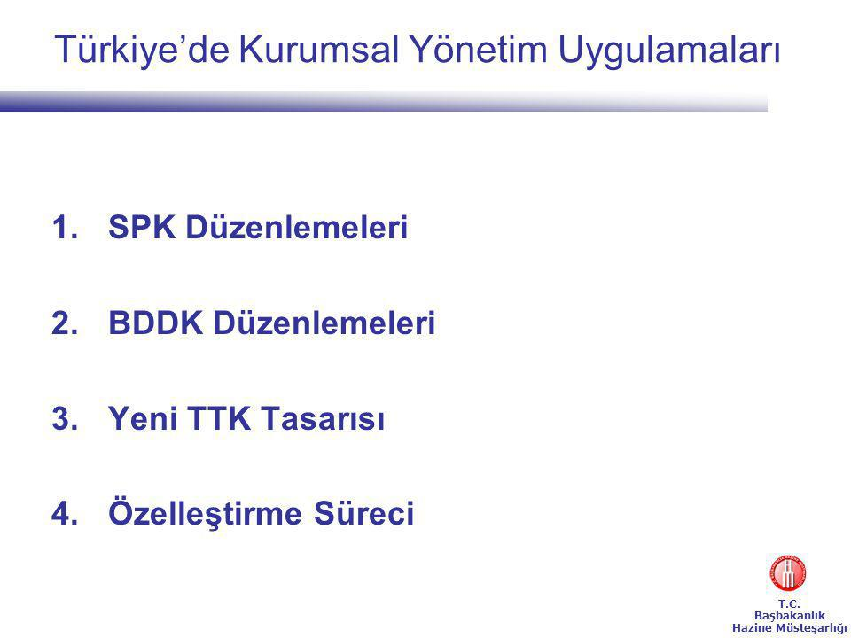 Türkiye'de Kurumsal Yönetim Uygulamaları