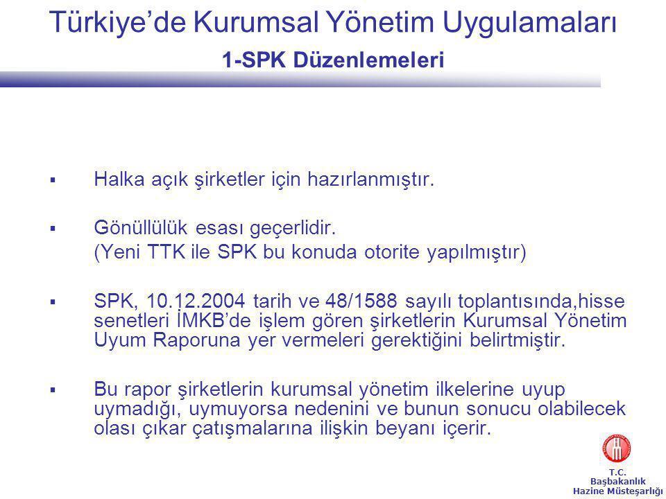 Türkiye'de Kurumsal Yönetim Uygulamaları 1-SPK Düzenlemeleri