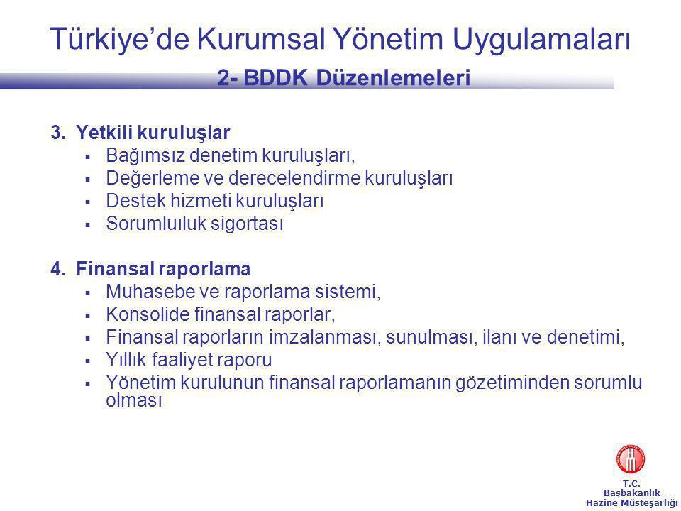 Türkiye'de Kurumsal Yönetim Uygulamaları 2- BDDK Düzenlemeleri