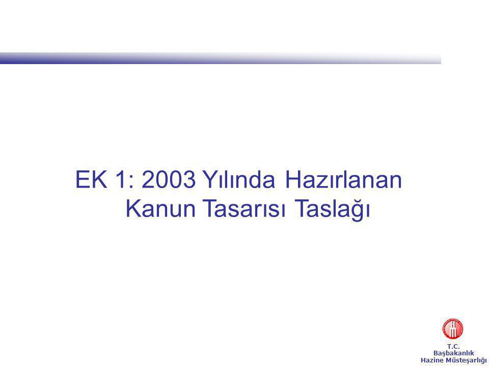 EK 1: 2003 Yılında Hazırlanan Kanun Tasarısı Taslağı