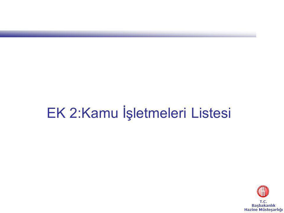 EK 2:Kamu İşletmeleri Listesi