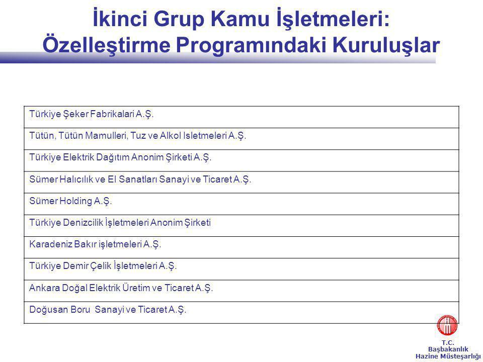 İkinci Grup Kamu İşletmeleri: Özelleştirme Programındaki Kuruluşlar