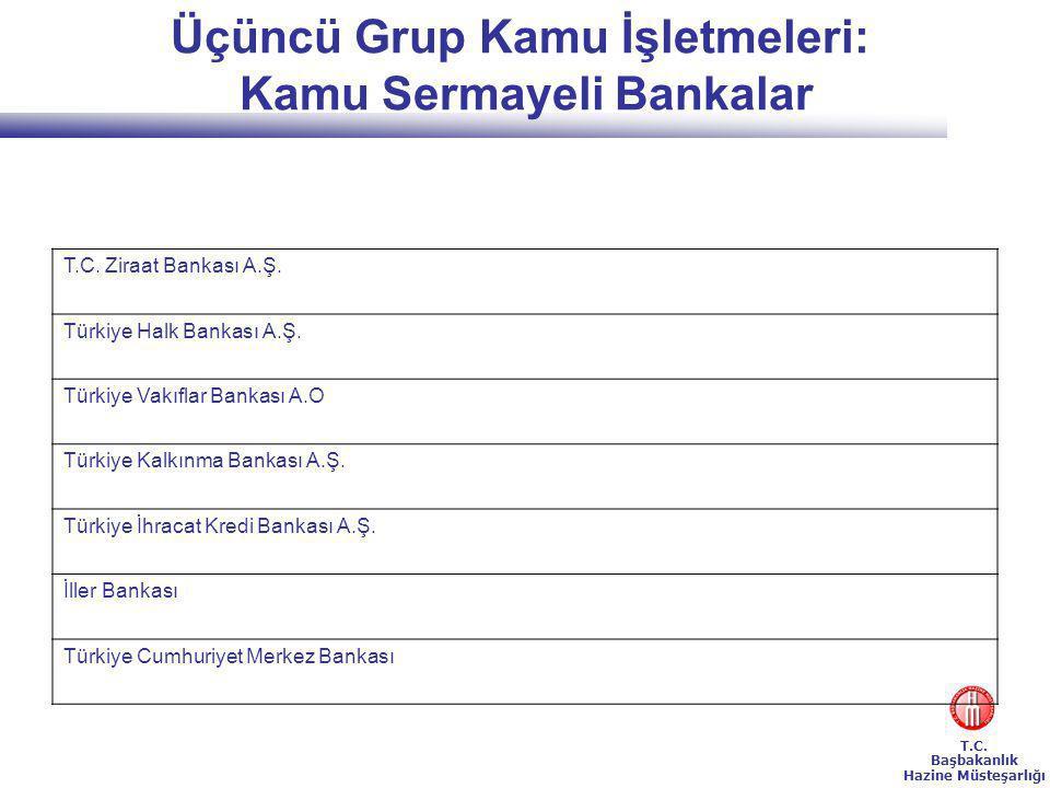 Üçüncü Grup Kamu İşletmeleri: Kamu Sermayeli Bankalar