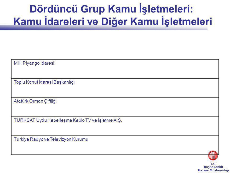 Dördüncü Grup Kamu İşletmeleri: Kamu İdareleri ve Diğer Kamu İşletmeleri