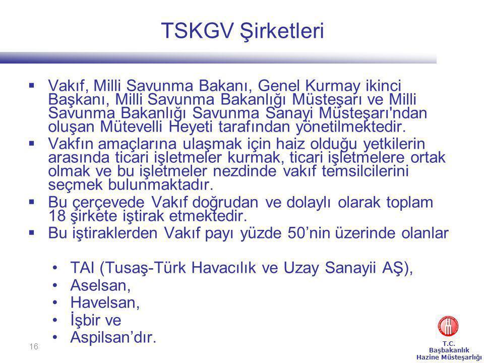 TSKGV Şirketleri
