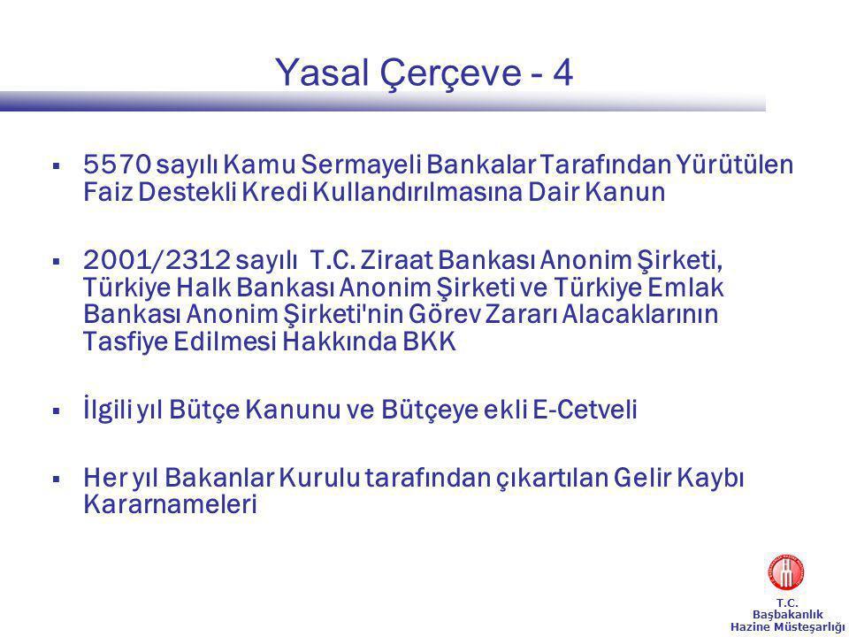 Yasal Çerçeve - 4 5570 sayılı Kamu Sermayeli Bankalar Tarafından Yürütülen Faiz Destekli Kredi Kullandırılmasına Dair Kanun.