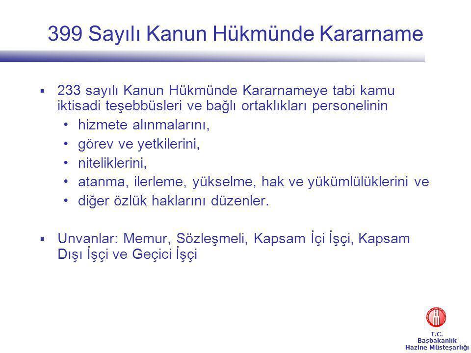 399 Sayılı Kanun Hükmünde Kararname