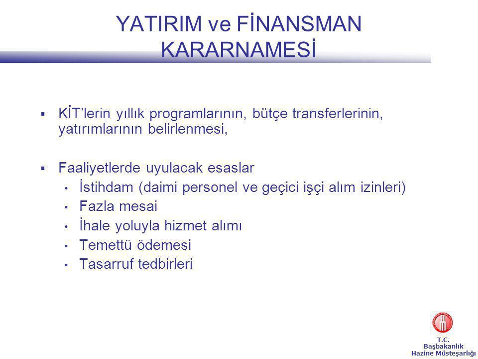 YATIRIM ve FİNANSMAN KARARNAMESİ