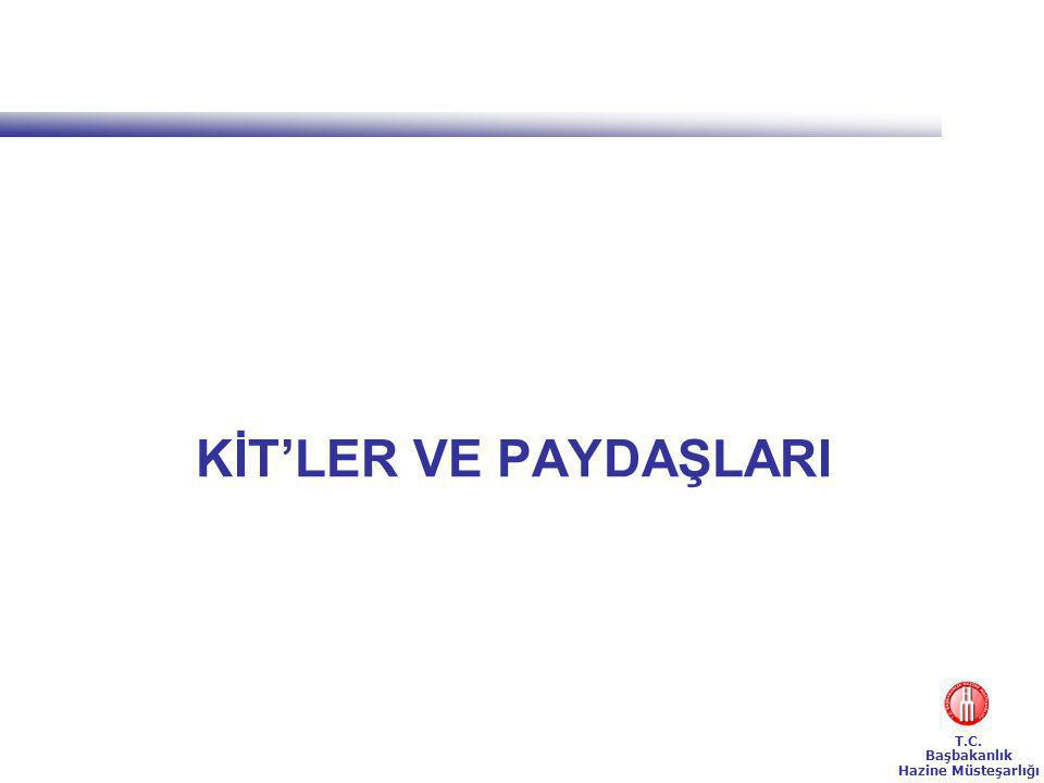 KİT'LER VE PAYDAŞLARI