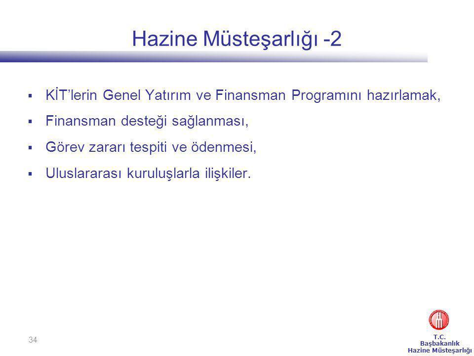 Hazine Müsteşarlığı -2 KİT'lerin Genel Yatırım ve Finansman Programını hazırlamak, Finansman desteği sağlanması,