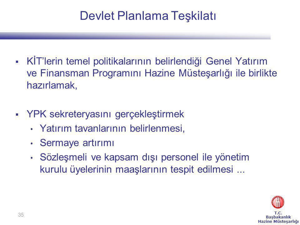 Devlet Planlama Teşkilatı