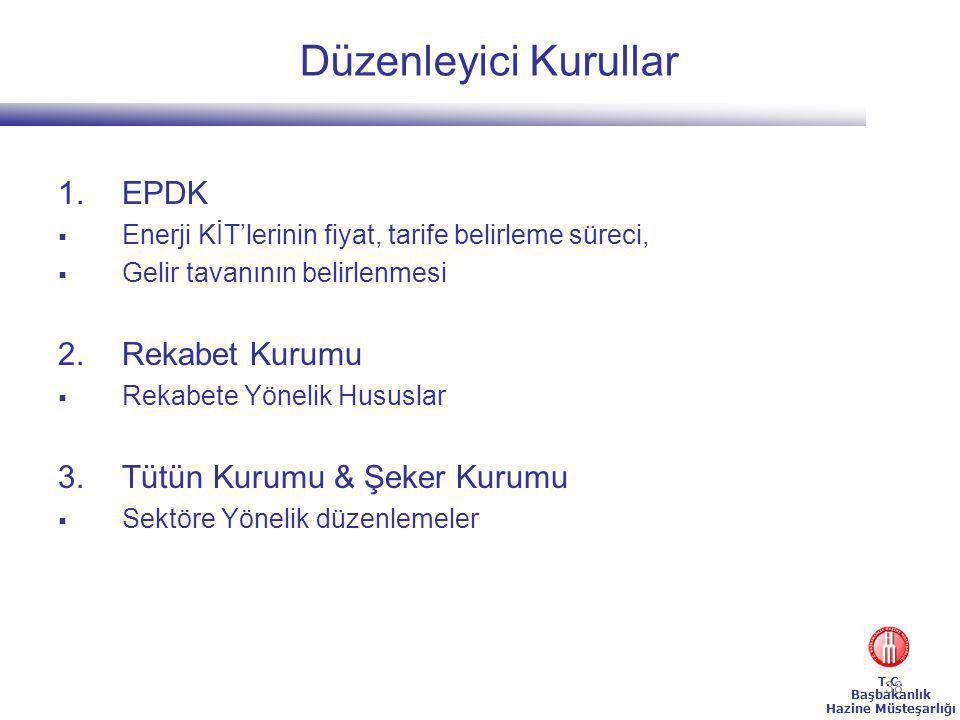 Düzenleyici Kurullar EPDK Rekabet Kurumu Tütün Kurumu & Şeker Kurumu