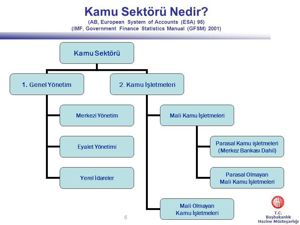 Kamu Sektörü Nedir (AB, European System of Accounts (ESA) 95) (IMF, Government Finance Statistics Manual (GFSM) 2001)