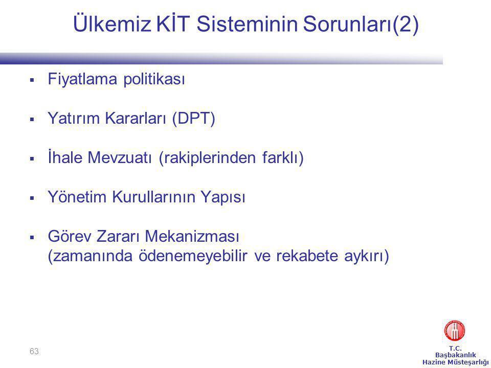 Ülkemiz KİT Sisteminin Sorunları(2)