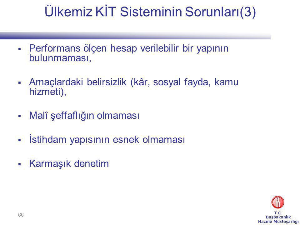 Ülkemiz KİT Sisteminin Sorunları(3)