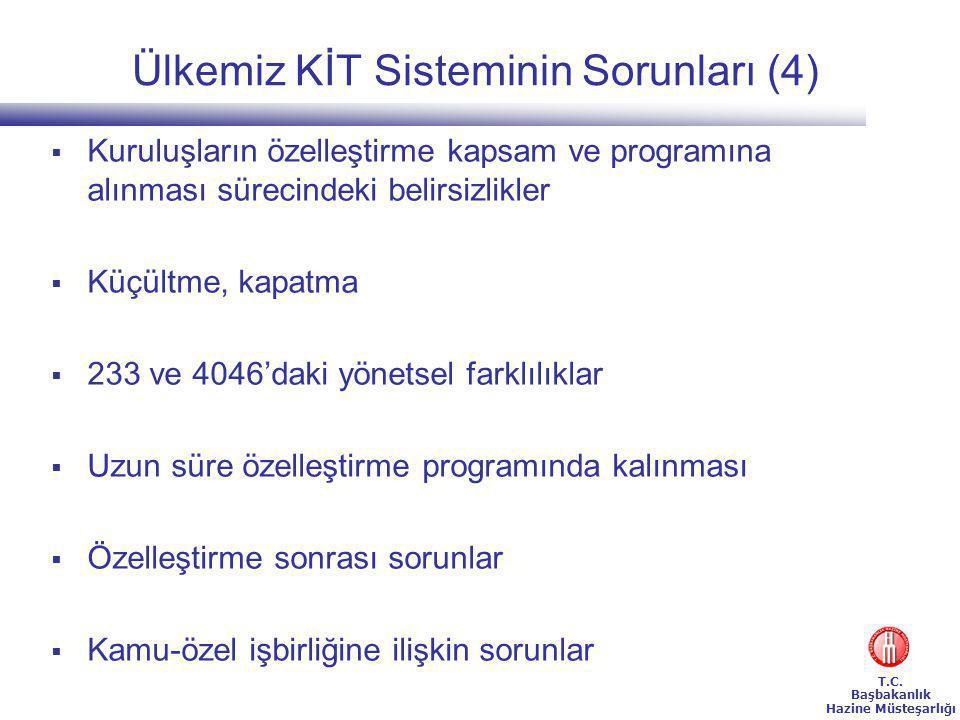 Ülkemiz KİT Sisteminin Sorunları (4)