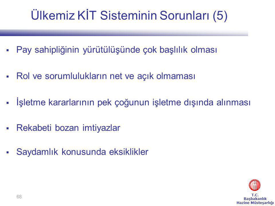 Ülkemiz KİT Sisteminin Sorunları (5)