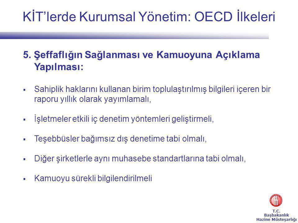 KİT'lerde Kurumsal Yönetim: OECD İlkeleri