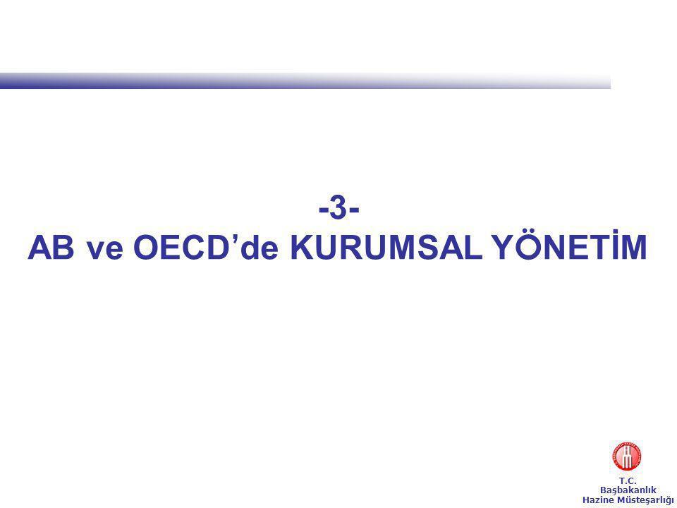 AB ve OECD'de KURUMSAL YÖNETİM