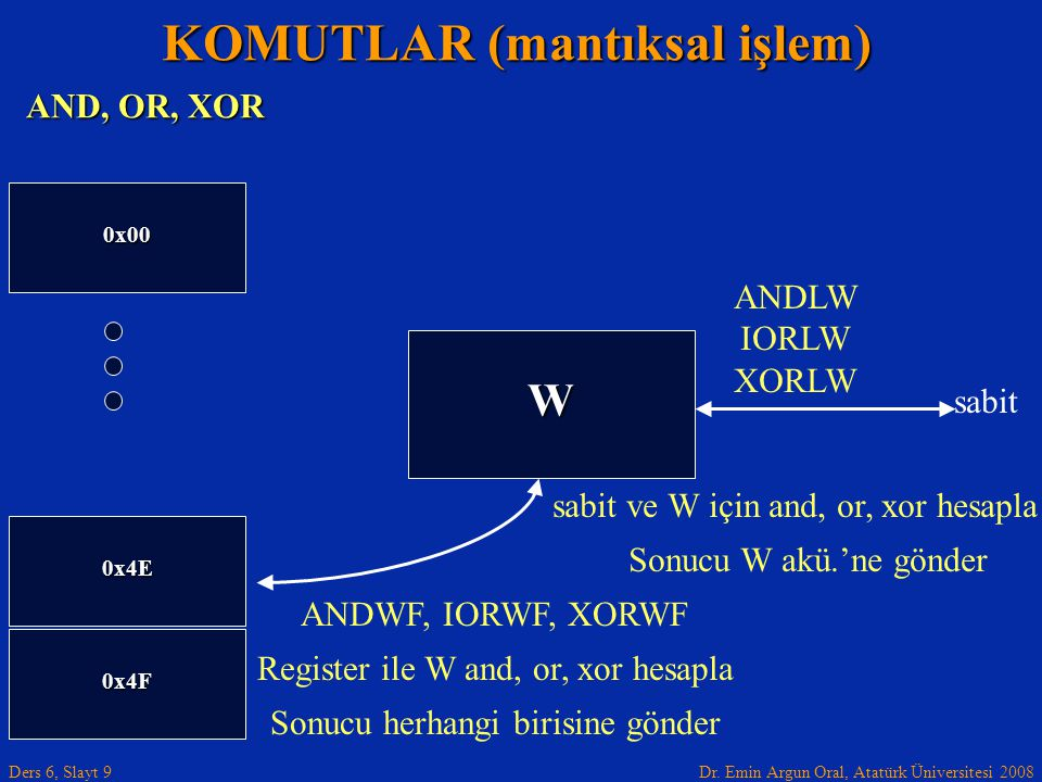 KOMUTLAR (mantıksal işlem)