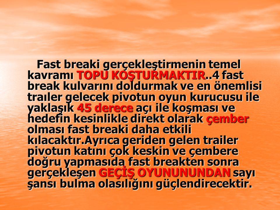 Fast breaki gerçekleştirmenin temel kavramı TOPU KOŞTURMAKTIR