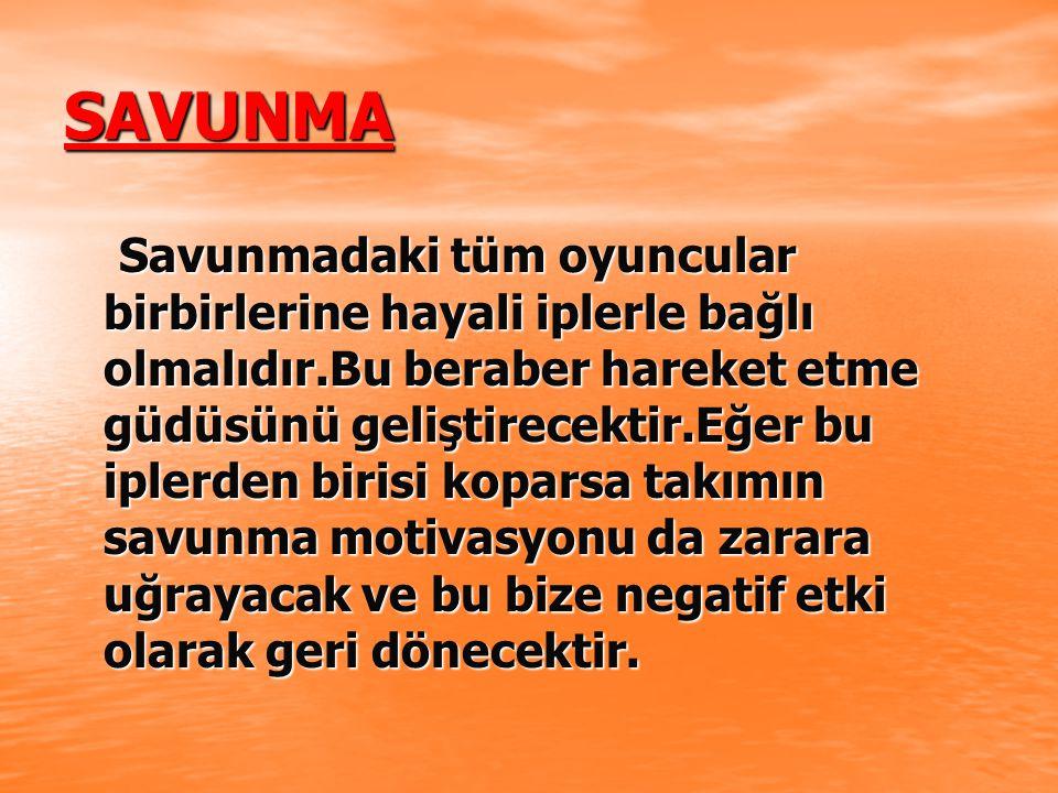 SAVUNMA