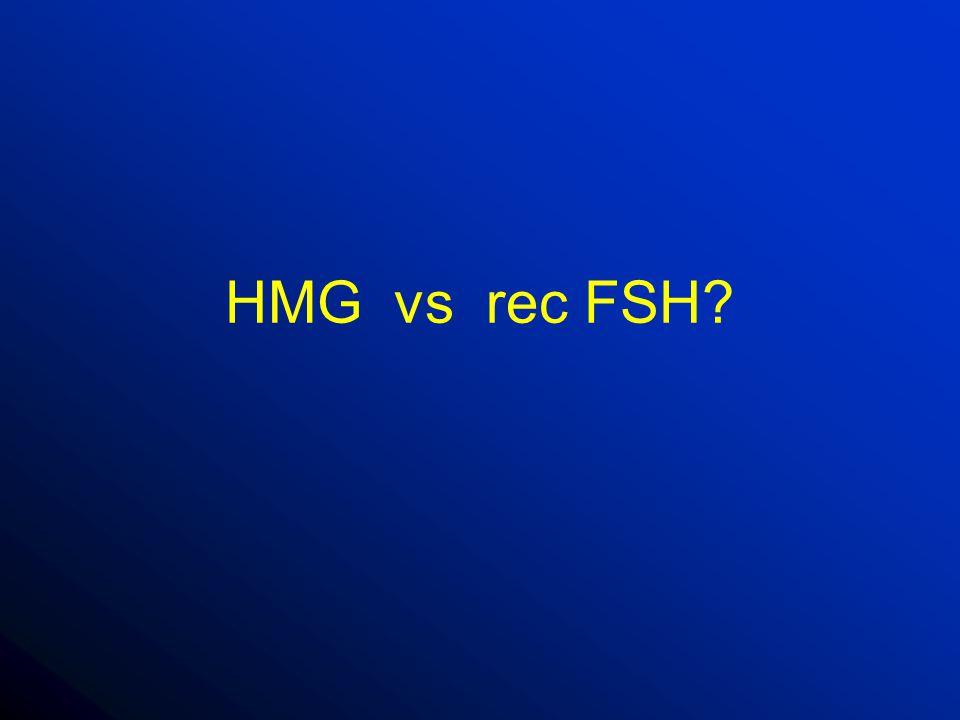 HMG vs rec FSH