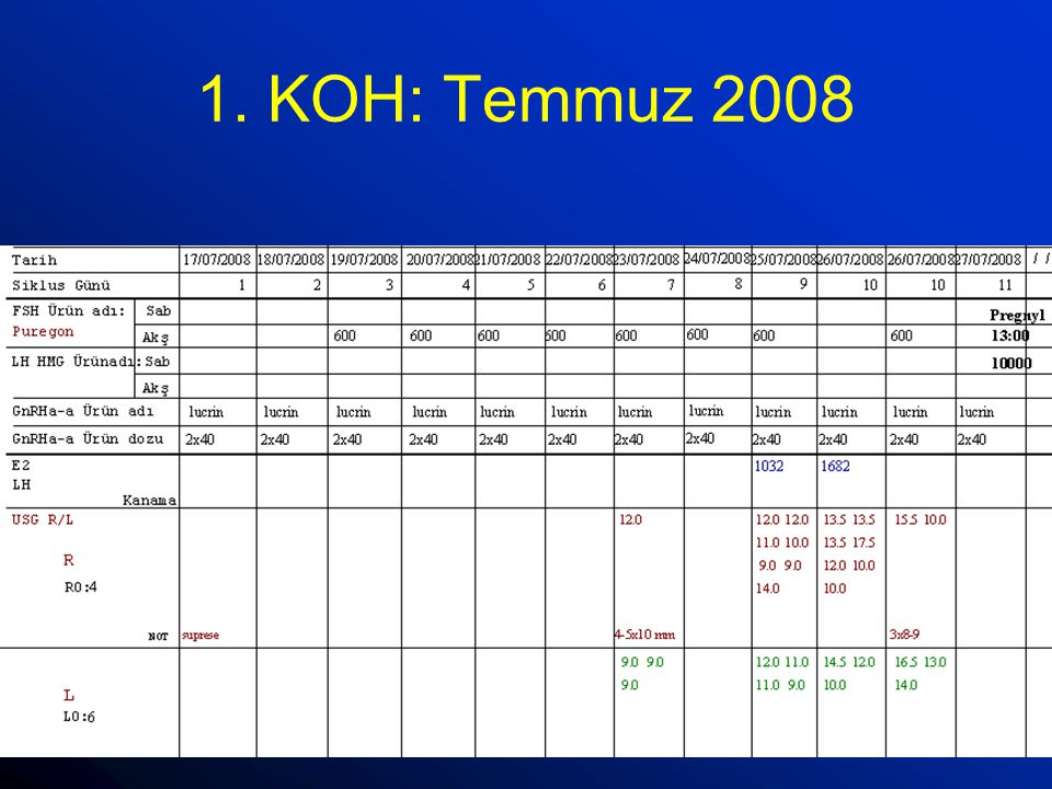 1. KOH: Temmuz 2008