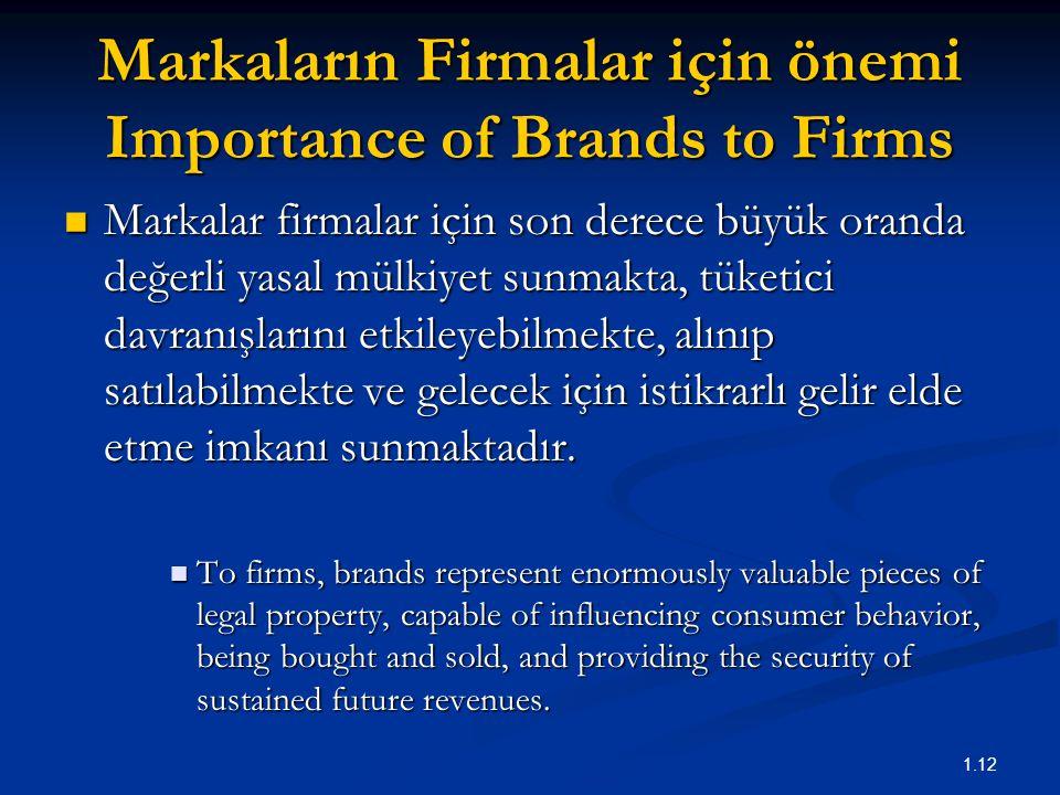 Markaların Firmalar için önemi Importance of Brands to Firms