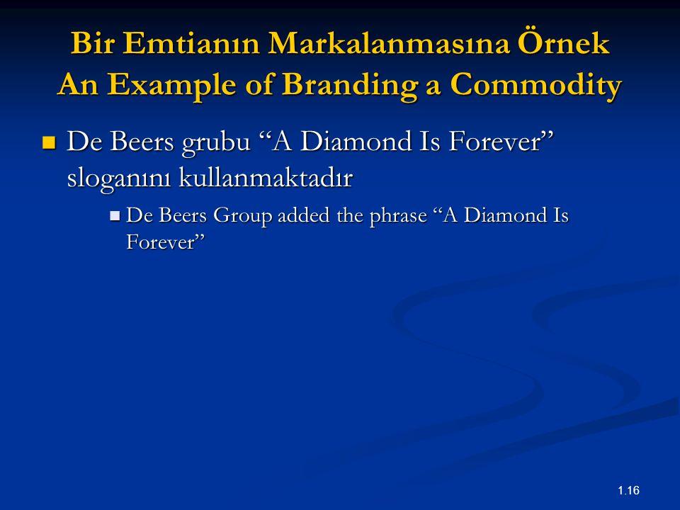 Bir Emtianın Markalanmasına Örnek An Example of Branding a Commodity