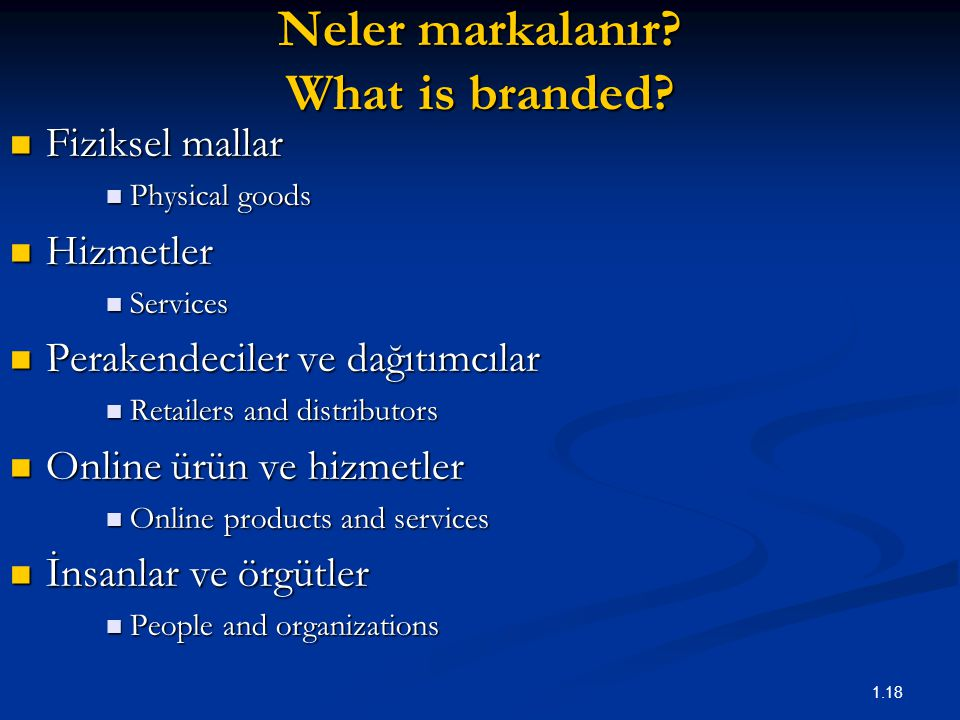 Neler markalanır What is branded
