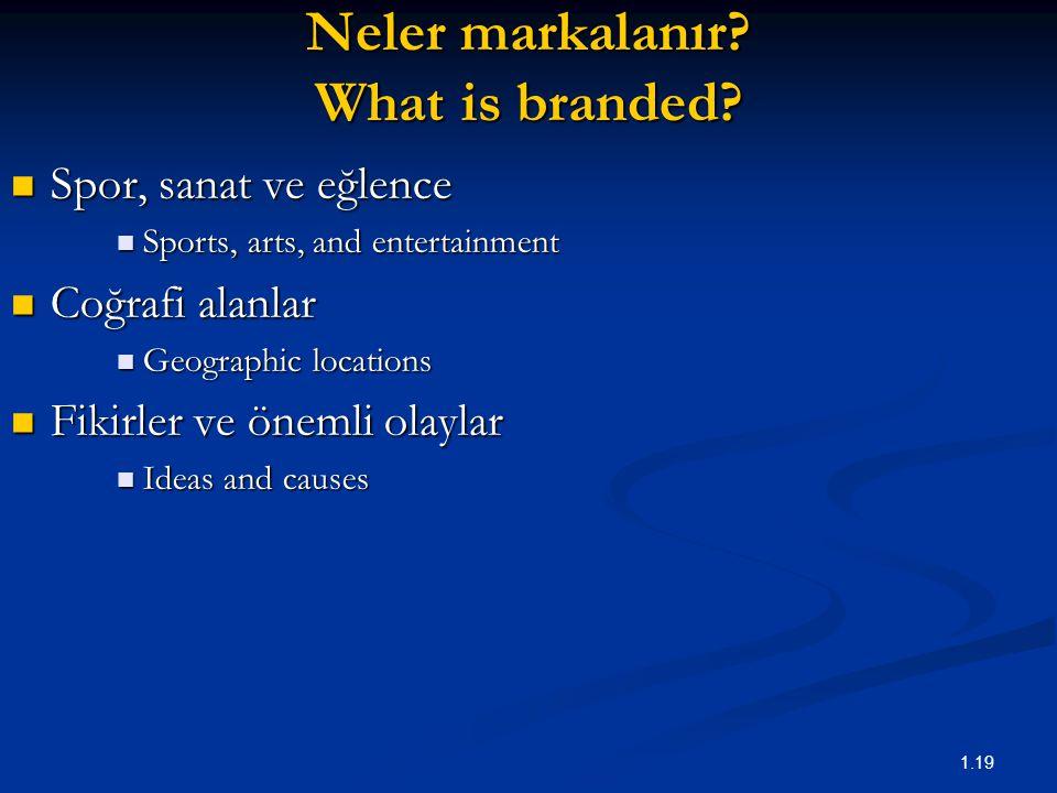 Neler markalanır What is branded