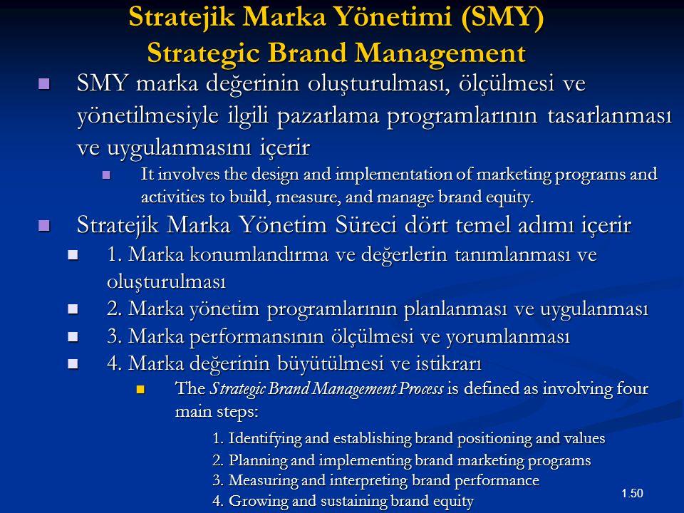 Stratejik Marka Yönetimi (SMY) Strategic Brand Management