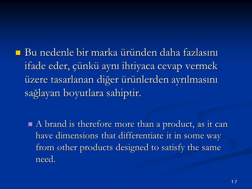 Bu nedenle bir marka üründen daha fazlasını ifade eder, çünkü aynı ihtiyaca cevap vermek üzere tasarlanan diğer ürünlerden ayrılmasını sağlayan boyutlara sahiptir.
